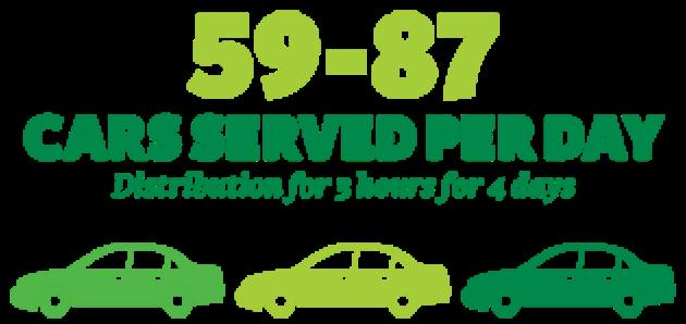 PFAP-Cars-Served