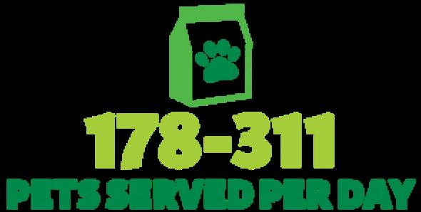 PFAP-Pets-Served